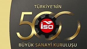 İşte Kocaeli'nin en büyük 79 şirketi